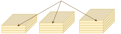 Example of three, four, and five thin specimens stacked to derive thermal conductivity of the material by excluding thermal resistance.